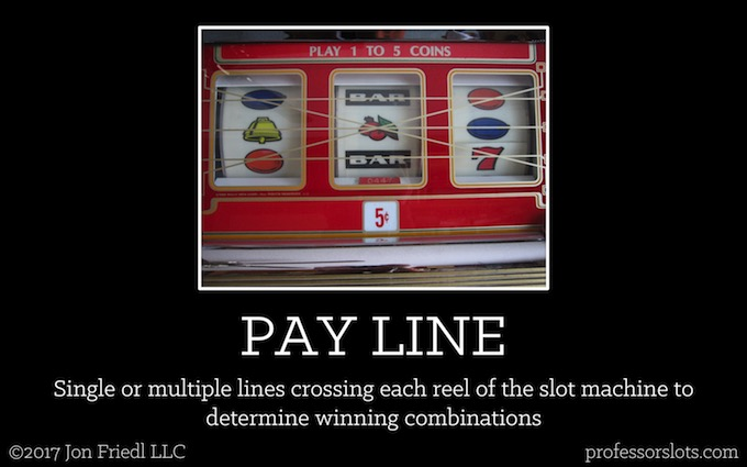 Pay Line (Casino Gambling Definitions).