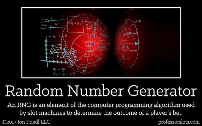 Random Number Generator Machine