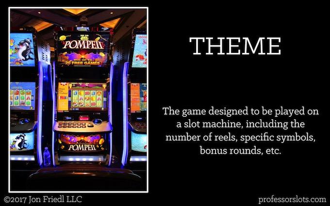 Theme (Casino Gambling Definitions).