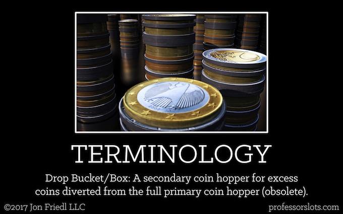 Drop Bucket/Box (Casino Gambling Definitions).