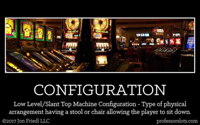 Low Level/Slant Top Configuration (Casino Gambling Definitions).