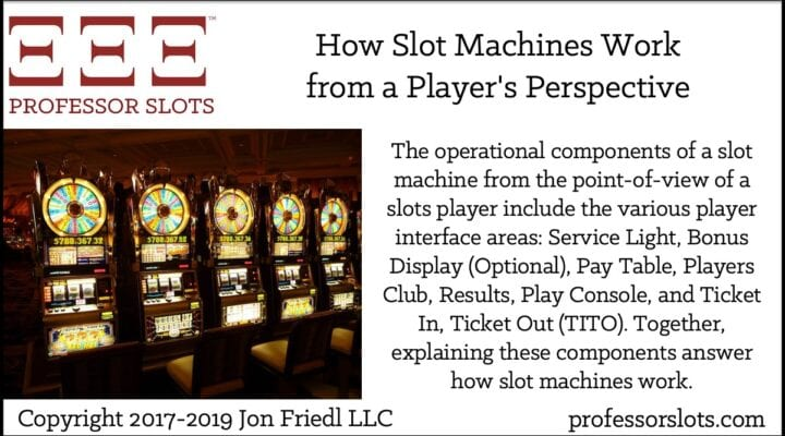 The operational components of a slot machine from the point-of-view of a slots player include the various player interface areas: Service Light, Bonus Display (Optional), Pay Table, Players Club, Results, Play Console, and Ticket In, Ticket Out (TITO). Together, explaining these components answer how slot machines work.