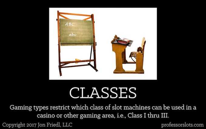 Classes I thru III (Legal Gaming Classifications).