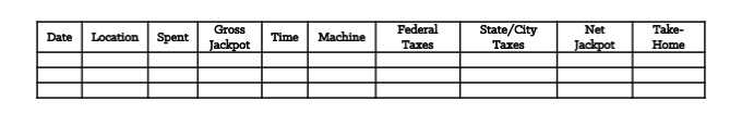Table 10-4: Annual Gambling Record for Taxes and Performance Analysis [Forms]