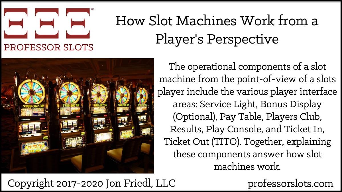 How Do Slot Machines Work Internally